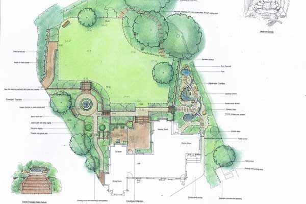Garden design guildford surrey for Garden design 1930